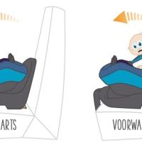 De juiste autostoel en meer over achterwaarts vervoeren